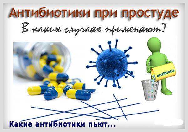 Антибиотик при мокром кашле у взрослых