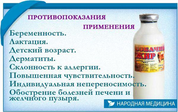 Противопоказания для применения барсучьего жира