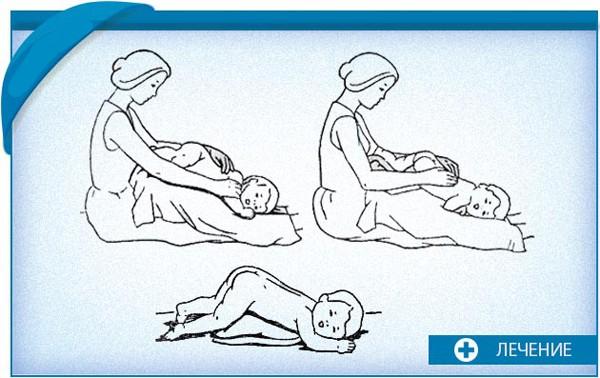 Техника проведения дренажного массажа