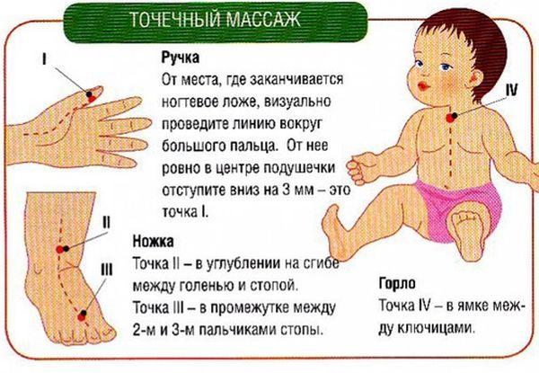 Основы точечного массажа ребенку