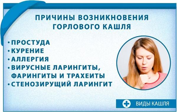 Причины возникновения горлового кашля