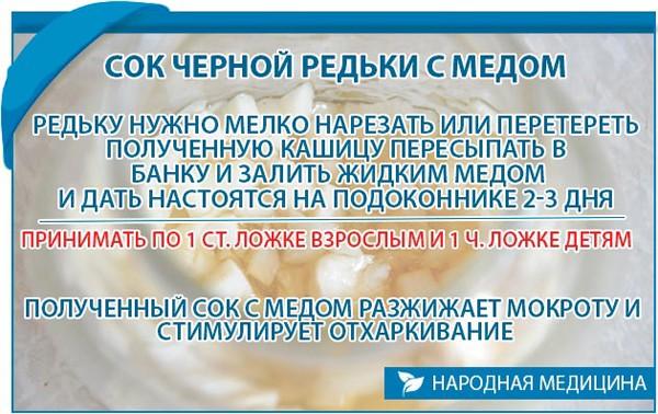 Рецепт редьки с медом от кашля