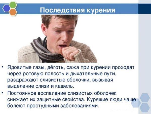 Последствия для организма от курения