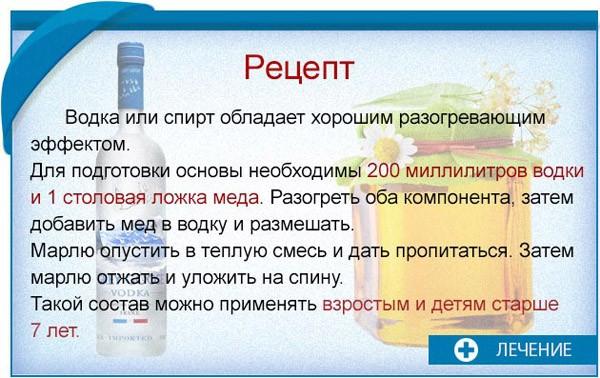 Рецепт компресса с водкой и мёдом