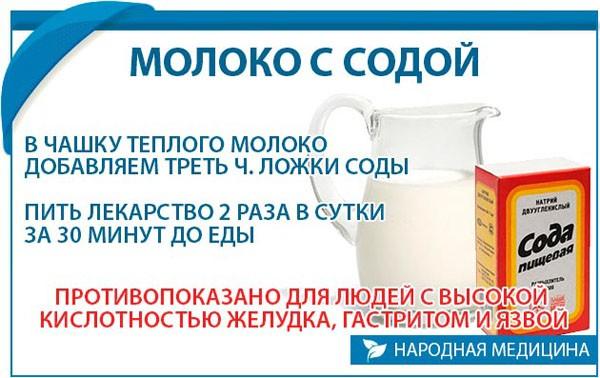 Рецепт молока с содой при кашле