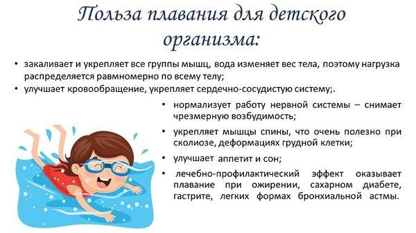 Можно ли посещать бассейн при кашле ребенку thumbnail