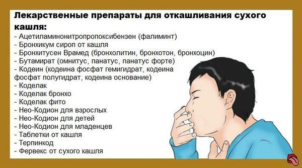 Эффективные препараты для лечения сухого кашля