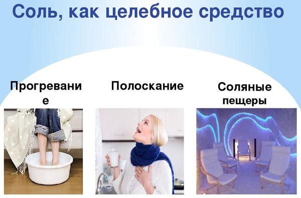 Использование соли в лечении кашля