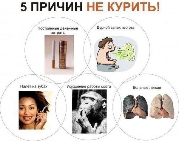 Причины перестать курить